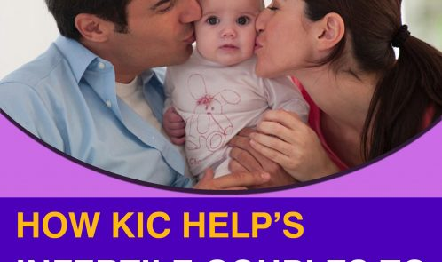 Kiran Infertility Clinic